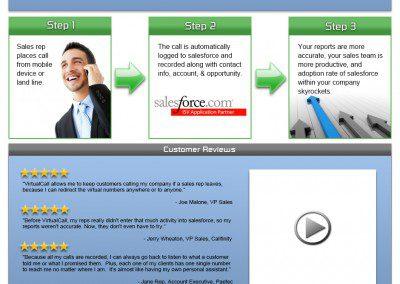 Innovoice Website